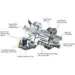 BorgWarner Airwerks Turbo - K27 Series 116371050-2