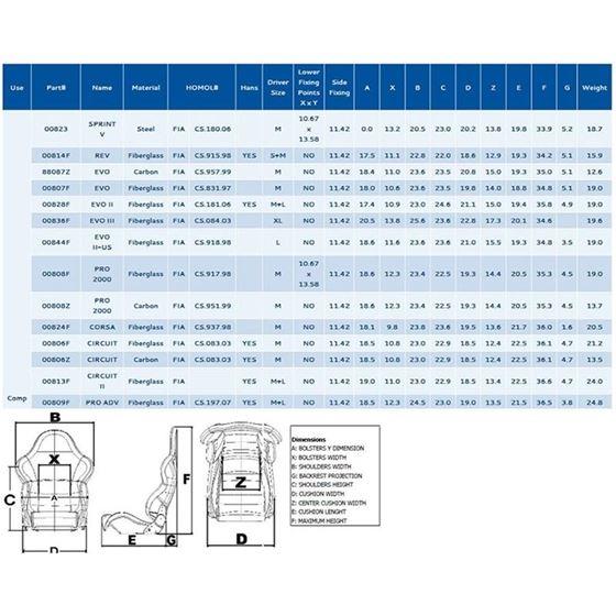 REV Racing Seats 00814FAZ-4